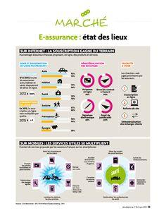 Infographie e-assurance mma - Eclairage-Public