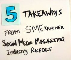 How Are Marketers Using Social Media For Business?