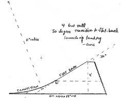 dirt jumps - Recherche Google