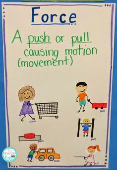 Push and Pull anchor chart for first grade balance and motion unit