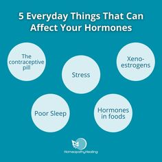 Unbalanced Hormones can be the cause of many reproductive issues, period problems and emotional challenges, but our lifestyle choices and influences could be having a much greater effect than we realise. Click this post to learn more #hormonebalance #detox #toxins #hormones #moodswings #menopause #periodpain #weightgain #hrt #hormoneimbalance #hormonesupport #estrogen #periodproblems #pcos #pcosproblems #fertility #infertility #endometriosis #homeopathyhealing #homeopathy Homeopathic Pharmacy, Homeopathic Remedies, Pcos, Emotional Stress, Stress And Anxiety, Period Problems, Estrogen Dominance, Ivf Treatment