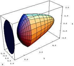 triple integral shadow example paraboloids