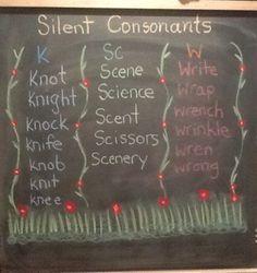 Grade 4- Silent Consanants