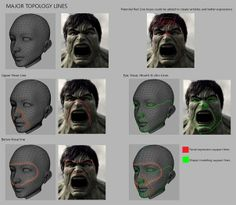Realistic Head modeling guide