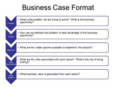 Business Case Template in Word