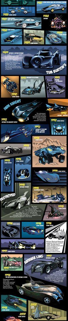 Batmobile  http://pipocacombacon.wordpress.com/2014/06/02/batman-pra-voce-batman-pra-mim/