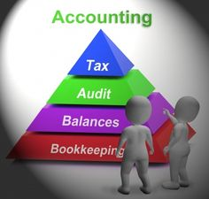 Audit Firm in Pune.@ http://sgujar.com/blog/index.php/accounting-firms-pune-provide-customized-accounting-services-to-businesses/