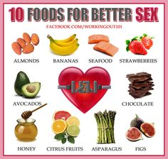 Best sexual health