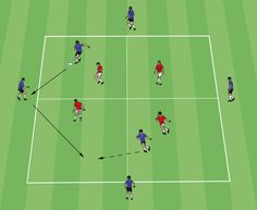 This is an excellent keep away drill where if the defenders win the ball, they can keep possession with players on the outside of the grid. Soccer Practice Drills, Soccer Passing Drills, Field Hockey Drills, Football Coaching Drills, Soccer Training Drills, Soccer Drills For Kids, Football Workouts, Soccer Skills, Youth Soccer