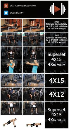 Best Inner Chest Workout for chest for men Inner Chest Workout, Chest Workout For Mass, Full Body Workout Plan, Best Chest Workout, Workout Plan For Beginners, Chest Workouts, Weight Loss Workout Plan, Workout Guide, Workout Challenge