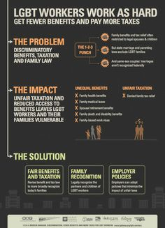 Movement Advancement Project | A Broken Bargain: Infographics