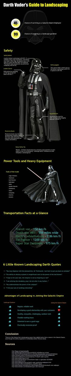 """Darth Vader's Guide to Landscaping"" (The Infographic)"