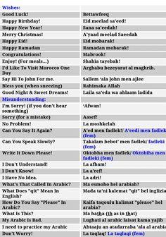 English - Arabic More