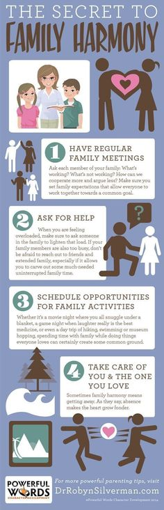 INFOGRAPHIC: Four steps to creating more harmony in the home from child and teen development expert, Dr. Robyn Silverman. We use Dr. Robyn's Powerful Words program in my martial arts school (www.lithiamartial...) #Character #ChildDevelopment #MartialArtsInFishHawkFL - Great Parenting Today #homeschoolinginfographic