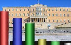 Constantinos Nakkas *: Προσοχή στην παγίδα των δημοσκοπήσεων *