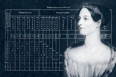 "In a time when mathematics was ""a man's work,"" Ada Lovelace used smarts and determination to develop the world's first computer program."