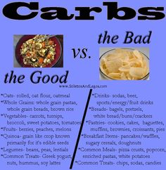 Eating too much carbohydrates can contribute to weight gain. Side effects of not enough carb intake are low energy, muscle tissue loss,dehydration, constipation, and nutritional deficiancies.