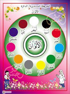 I THINK BAHASA ARAB: PETA I THINK BAHASA ARAB Alphabet Tracing Worksheets, Alphabet Letter Crafts, Arabic Alphabet For Kids, Montessori Activities, Craft Activities For Kids, Body Parts Preschool, Learn Arabic Online, Arabic Phrases, Islam For Kids