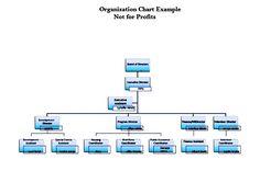 Non Profit Organizational Chart Organization Chart Organizational Chart Non Profit
