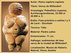 Resultado de imagen de venus prehistoria