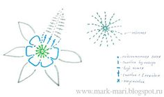 Mark-Mari: И - Иксия