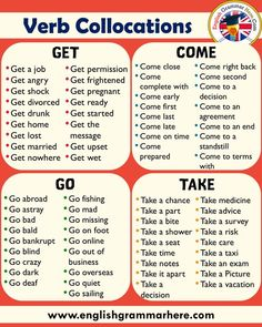 100 vocabulary words with meaning and sentence - English Grammar Here English Grammar Tenses, Teaching English Grammar, English Writing Skills, English Language Learning, English Vocabulary Words, English Phrases, Learn English Words, Vocabulary Games, Advanced English Grammar
