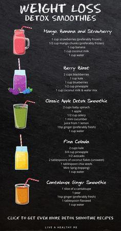 Detox Smoothie Recipes, Easy Smoothies, Detox Smoothies, Easy Healthy Smoothie Recipes, Recipes For Smoothies, Healthy Breakfast Smoothie Recipes, Basic Smoothie Recipe, Fitness Smoothies, Smoothie Menu