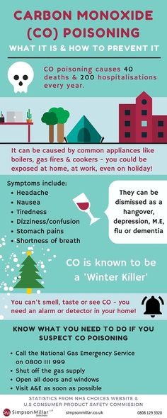 what to do if you get carbon monoxide poisoning