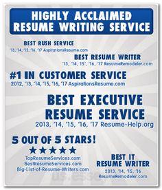 write resume cover letter free