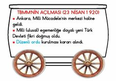Social Studies, Istanbul, Investing, Study, Teacher, Education, Math, History, School