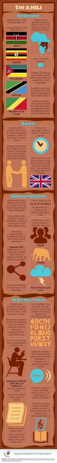 Infographic of Swahili Language