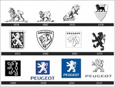 Peugeot Logo History