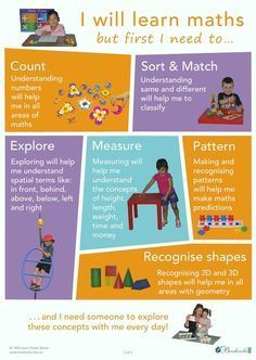 I Will Learn Maths Poster web suitable