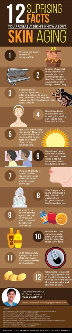 Skin aging facts