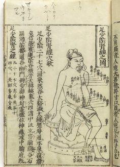 Shou Hua (1304-1386).