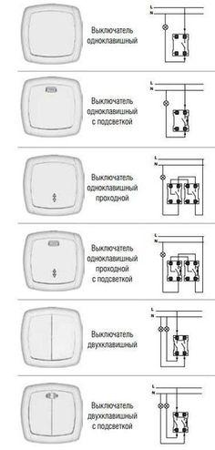 Схемы правильного подключения различных выключателей