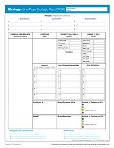 Standard Operating Procedure Tips Tools Templates Forms And