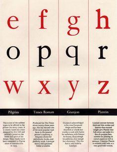 Linotype Fonts 1956 | Retro Graphic Design