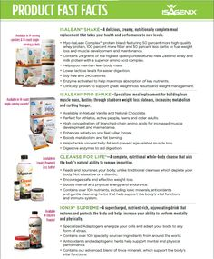 Product Fast Facts - ISALEAN® SHAKE — ISALEAN® PRO SHAKE — CLEANSE FOR LIFE® — IONIX® SUPREME —
