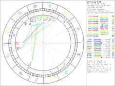 horoskooppi.com