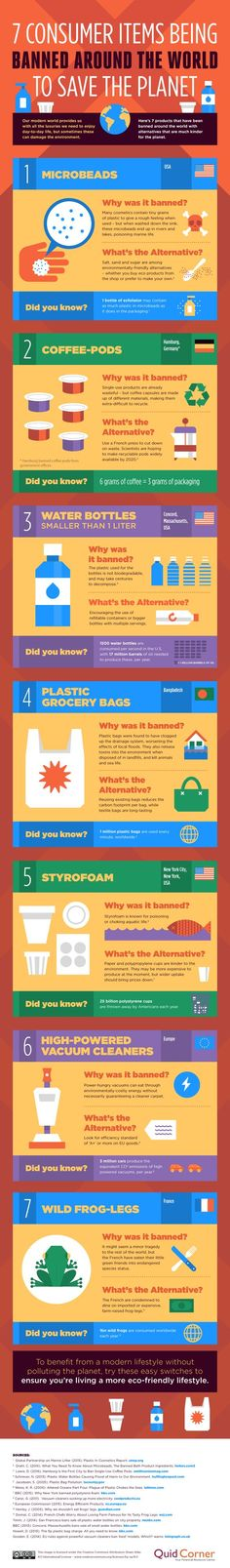 7 Consumer Items Being Banned Around the World to Save the Planet #Infographic #Plastic #Travel