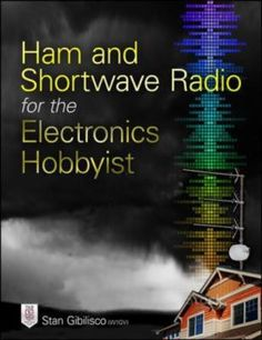 rovides instructions for setting up and operating a personal ham radio station…