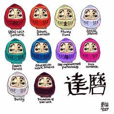 Japanese Tattoo Art, Japanese Art, Daruma Doll Tattoo, Japan Tattoo, Japanese Words, Maneki Neko, Mini Canvas, Japan Fashion, Japanese Culture