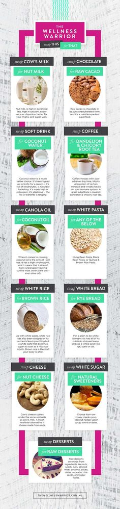 We love this infographic on healthy food swaps from MBG Wellness Expert, Jess Ainscough and her awesome site, WellnessWarrior.com.au. What do you think?