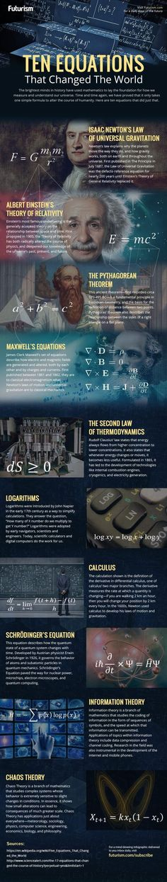 Ten equations that changed the world Science is our history Infographic bfranklin.edu Pseudo Science, Science And Nature, Applied Science, Pythagorean Theorem, E Mc2, Quantum Physics, Learn Physics, Calculus, Change The World