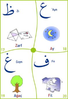 Dinibilgiler.gen.tr - Alfabe (Resimli) Arabic Alphabet, Alphabet For Kids, Ramadan, Learning Arabic, My Children, Islam, Homeschool, Snoopy, Gift Wrapping