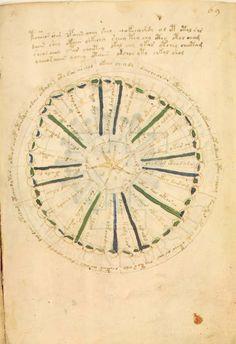 NousNeSommesPasSeuls :: Le manuscrit de Voynich