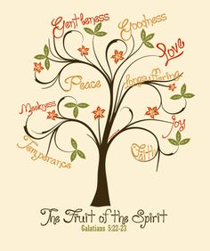 Fruit of the Spirit. My translation is different, but I love the picture!                                                                                                                                                                                 More
