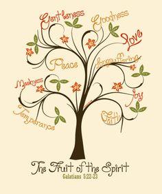 Fruit of the Spirit.