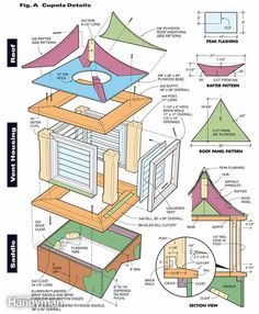 How to Build a Cupola #howtobuildabirdhouse